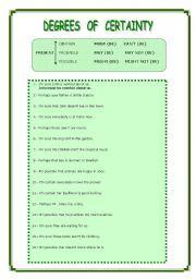 English Worksheet Modals Degrees Of Certainty Grado