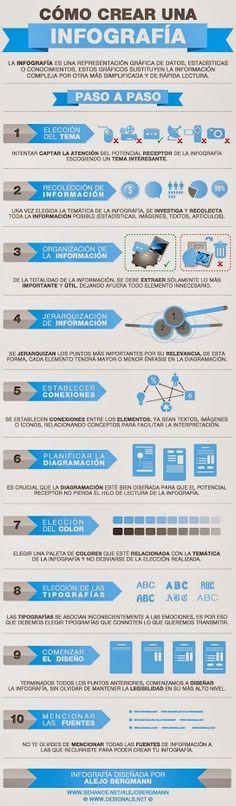 Ma. Inés Fernández: Google+