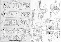 THE WORKBOOK: Design Process