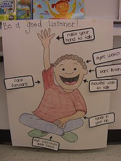 This poster is a visual aid to teach children how to be good listeners. This is an important skill for students to have in order to have an effective learning environment. If students do not know how to listen then the classroom can become chaotic quickly. 0642