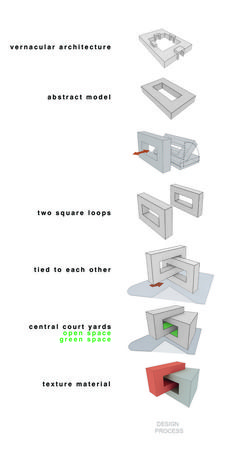 Building of Construction Engineering Disciplinary Organization,Diagram 2