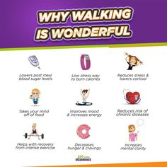 Want a great low-impact workout at home? Try walking! You might think this sounds odd coming from a rowing company, but walking is some of the BEST cross training for runners and rowers. We're giving you 9 great reasons to walk, whether your goal is weight loss, stress management, or active recover.   Why walking is good for you   Walking for health   Walking for beginners   Active recovery   Active rest day   Active recovery workout #fitness #exercise Weight Lifting, Weight Loss Tips, Workout Fitness, Health Fitness, Cross Training For Runners, Walking For Health, Indoor Rowing, Low Impact Workout, How To Increase Energy