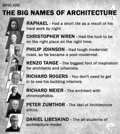 68 ideas fashion design student meme for 2019 architects companies architecture design architecture architecture arch design Architecture Names, Architecture Sketchbook, Architecture Design, School Architecture, Building Architecture, Architects Quotes, Famous Architects, Local Architects, Studyblr