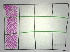 Awesome Video!! Modeling Division of Common Fractions