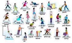 100 Verbos en inglés de movimiento y acción