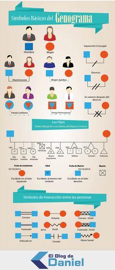 Plantilla - Informe a través a un genograma familiar básico