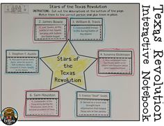 "4th Grade Texas History--Stars of the Texas Revolution interactive notebook activity, students cut and paste descriptions of different heroes of the Texas Revolution including Stephen F. Austin, Sam Houston, James Bowie, William B. Travis, Susanna Dickinson, Erastus ""Deaf"" Smith.  Great for interactive notebooks, INB."