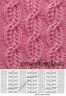 Stitch pattern with chart in Russian Baby Knitting Patterns, Lace Knitting Stitches, Cable Knitting, Knitting Charts, Lace Patterns, Knitting Designs, Knitting Needles, Knitting Yarn, Dress Patterns