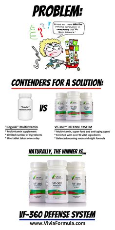 A short comic which explains the advantages of VF-360 over a regular multi-vitamin.
