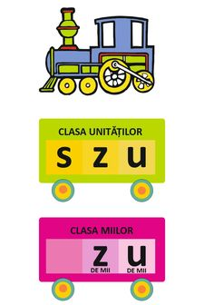 Clasa numerelor naturale - Decor clasa a III a - Manute Pricepute Education Quotes, Kids Education, English Class, Worksheets For Kids, Romans, Preschool, 1, Printable, Mathematics