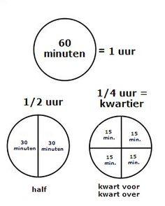 Hele, halve en kwart uren School Tool, School Hacks, Learn Dutch, Dutch Language, Teaching Time, School Posters, Math Classroom, Classroom Resources, Calculus