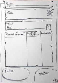 Visualisieren – praktische Tipps und Tricks – www.de – Natur – Mode – Reise Leidenschaft – Handwerk – Keep up with the times. Social Design, Scrapbooking Stickers, Kindergarten Portfolio, Sketch Notes, Change Management, Bullet Journal Inspiration, Design Thinking, Classroom Management, Coaching