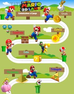 Super Mario 3d, Tips, Family Guy, 1, Fictional Characters, Fantasy Characters, Griffins, Hacks