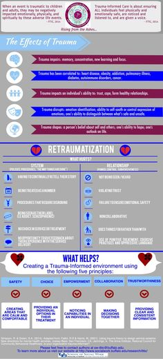 Free Trauma-Informed Care Infographic. See instructions at the bottom of the page for printing. From the Institute on Trauma and Trauma-Informed Care, University at Buffalo School of Social Work. Please share this!