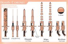 RWBY OC Weapon - Beastly Coronet by BlissClouds.deviantart.com on @DeviantArt