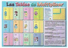 Tablas de multiplicar (8)