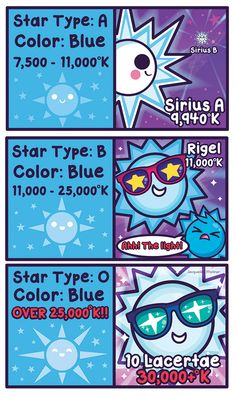 Cosmic Funnies, The last but not least to Red, White and Blue...