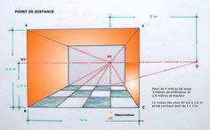 PERSPECTIVE et ESPACEMENTS - Les bases du dessin ... et de la peinture