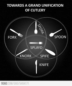 Towards a Grand Unification of Cutlery