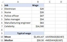 Mean Vs Median For Calculating Typical Salary Mean Median And Mode Excel Arithmetic Mean