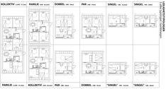 Floor plans of the different modules: 3RW arkitekter
