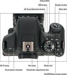 Top view of the Canon EOS Rebel T6i/750D camera.