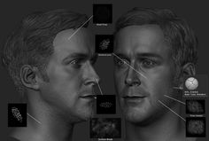 ArtStation - Ryan Gosling (Drive), vimal kerketta
