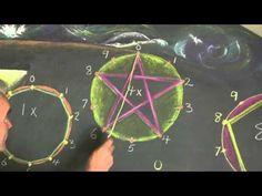 ▶ Waldorf Math Lesson: Circle Multiplication Table - YouTube