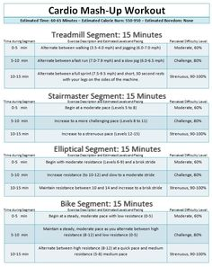 Cardio Mash Up Workout – Free Workout Printable – Burn 600 Calories. The PERFECT routine for an people with Exercise ADHD! Basically, you spend 15 minutes on the treadmill, 15 on stairmaster, 15 on elliptical, and 15 on bike – …