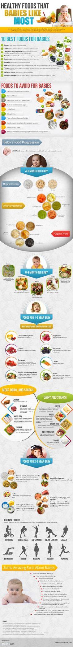 Great tips on feeding baby.