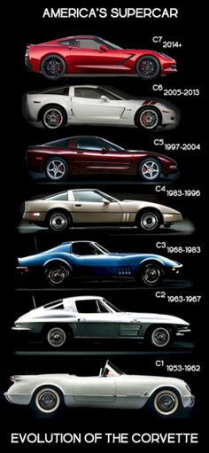 The Chevrolet Corvette, known colloquially as the Vette, or Chevy Corvette, is a sports car manufactured by Chevrolet. Dream Cars, Chevy, Chevrolet Auto, Automobile, Classic Corvette, Amazing Cars, Awesome, Fast Cars, Sport Cars