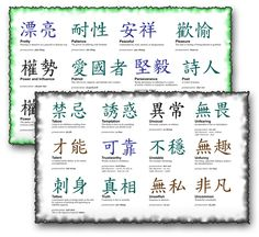 angelic symbols and their meaning Kanji Tattoo, Tattoo Symbols, Angelic Symbols, Free Tattoo Designs, Mandala, Symbols And Meanings, Chinese Symbols, Symbolic Tattoos, Real Beauty