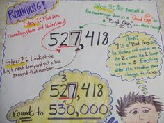 Very creative anchor chart to teach the concept of rounding numbers