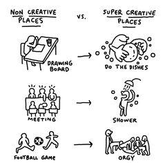 Creative places . . #creative #design #art #idea #javirroyo #illustration #illustrator