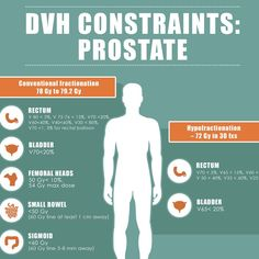 Infographic on Treatment for Prostate Cancer by cirj