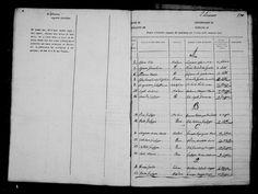 Asaro in 1820 Mazara marriage registry index Sheet Music, Marriage, Valentines Day Weddings, Weddings, Mariage, Wedding, Music Sheets, Casamento