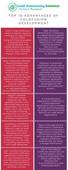 hire coldfusion developer. coldfusion programmer. lenny and ...