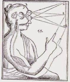 Evolução da Consciência: A Glândula Pineal