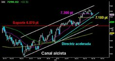 Esperando el rebote del gato muerto   Bolsa Spain