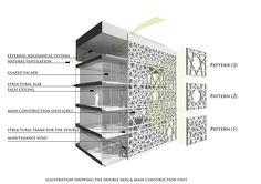 Hasil gambar untuk second skin facade Google Architecture, Islamic Architecture, Facade Architecture, Building Skin, Building Facade, Building Design, Metal Facade, Architectural Section, Facade Design