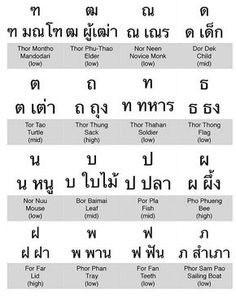 Have a look at our easy-to-learn Thai alphabet chart & learn the symbols, names & meanings of each consonant & vowel in minutes. Learn Thai Language, Language Study, Foreign Language, Thai Font, Thailand Language, Thai Alphabet, Alphabet Charts, Visual Aids, Learn Chinese
