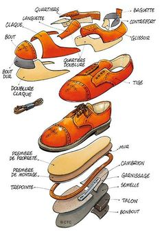 Simple and Stylish Ideas: Shoes Drawing Boots shoes sneakers heels. Source by nadjai logo Source by AlexaWomenShopFashion ideas drawing Formal Shoes, Casual Shoes, Shoe Cobbler, Shoe Sketches, Shoe Crafts, Socks And Heels, Shoe Pattern, How To Make Shoes, Leather Working