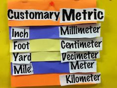 Customary versus metric units...in order from smallest to biggest.