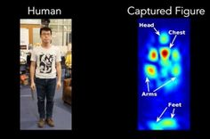 A group of researchers at MIT's Computer Science and Artificial Intelligence Lab (CSAIL) has proven that science really can overcome all barriers - li...