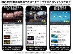 VR動画・360度パノラマ写真:3D映像セミナー講演講師ネタ帳 http://yokotashurin.com/youtube/vr360movie.html