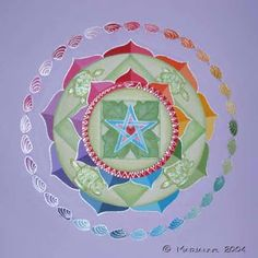 Mandalas and More: Rest in Peace Renate Twin Brothers, Rest In Peace, Decorative Plates, Cancer, Symbols, Art, Mandalas, Art Background, Kunst