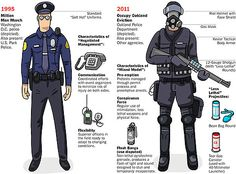 How did it ever come down to abandoning peace keeping and accepting law enforcement by any means? Even the New York Times expresses alarm in, When the Police Go Military. Moral Responsibility, Airsoft Helmet, Riot Police, Jeff Sessions, Local Police, Military Gear, Military Equipment, Military Police, Civil Rights