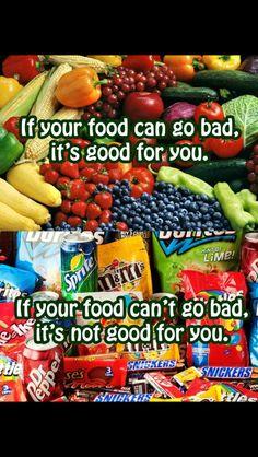 Good food vs bad food poster