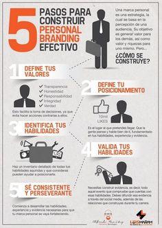 5 pasos para construir Personal Branding efectivo por @elalkimista y @Luis Maram.