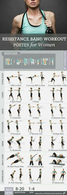 Agile image within printable resistance band exercise chart